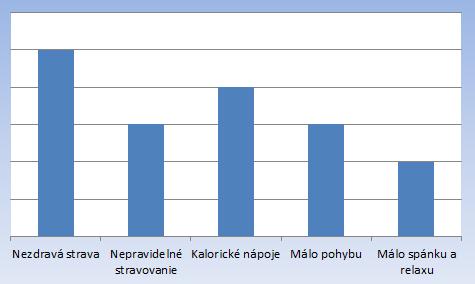 graf prí
